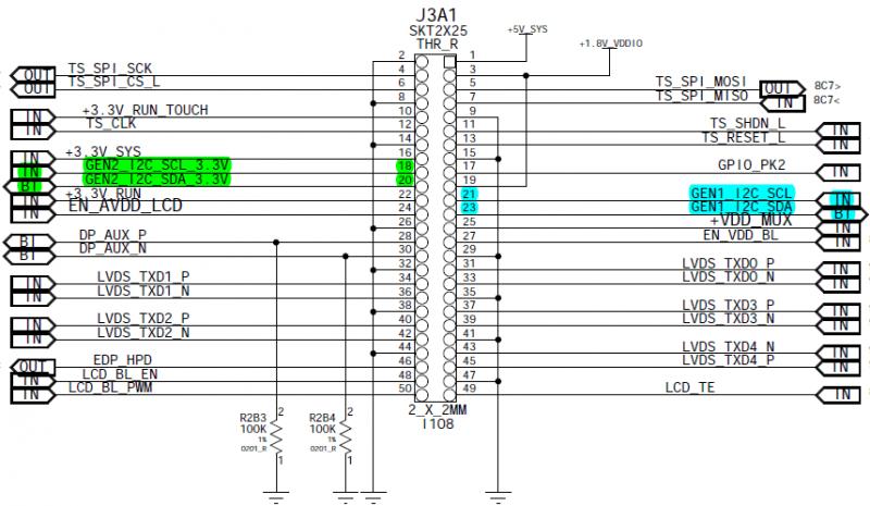 800px-J3A1_I2C-highlighted